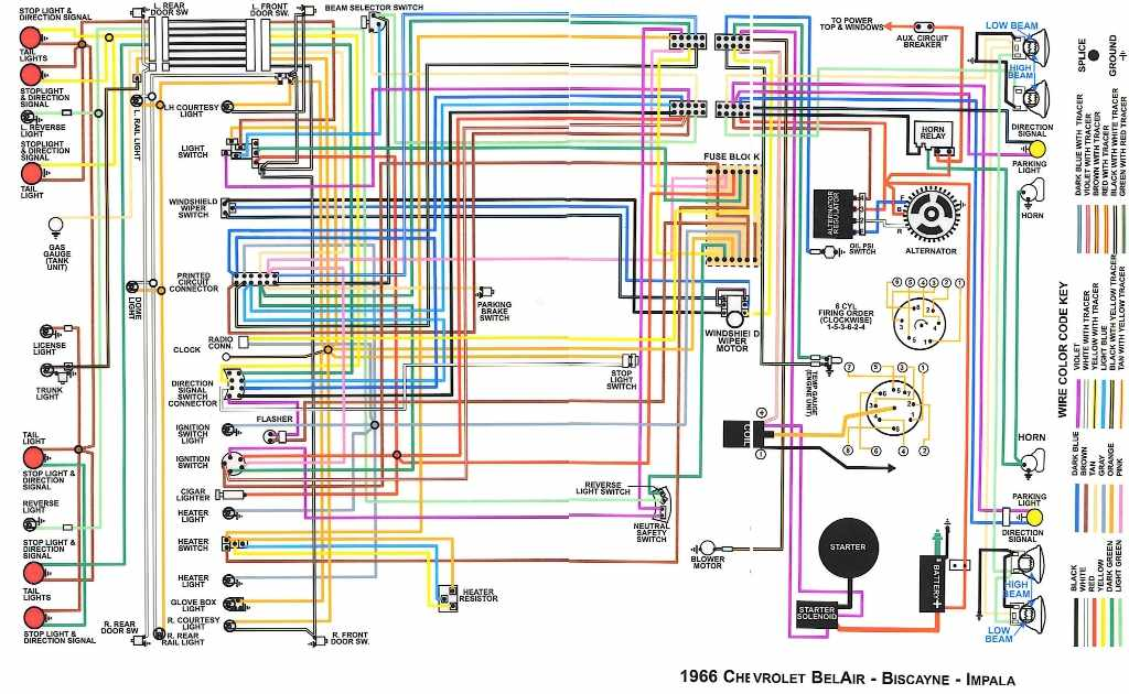 [SCHEMATICS_44OR]  WY_5590] Impala 1966 Complete Electrical Wiring Diagram All About Wiring  Download Diagram | 1966 Chevy Ii Wiring Diagram |  | Viewor Aidew Illuminateatx Librar Wiring 101