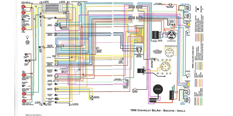 1968 Chevy Caprice Wiring Diagram Wiring Diagram Note Forum Note Forum Lastanzadeltempo It