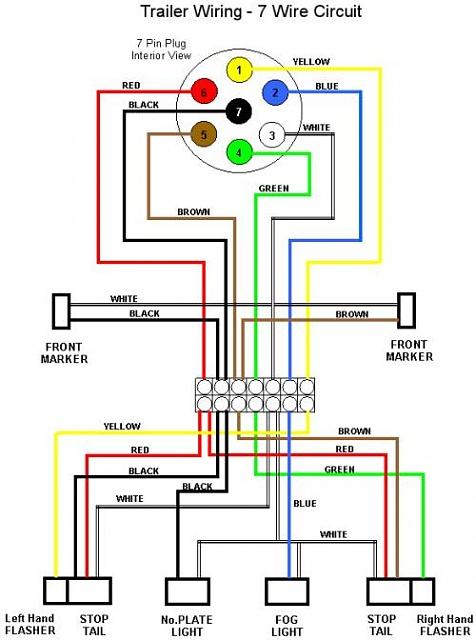 Surprising 7 Pin Wiring Harness Diagram Basic Electronics Wiring Diagram Wiring Cloud Mousmenurrecoveryedborg