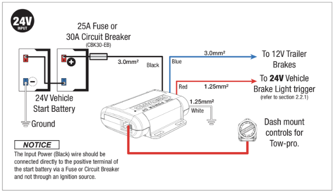 Trailer Mounted Electric Brake Controller Wiring Diagram from static-assets.imageservice.cloud