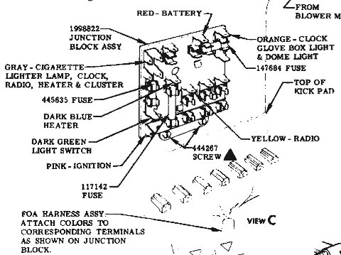 1957 chevy fuse box  wiring diagram circuitcodea