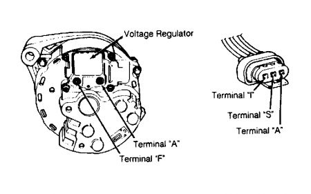 1993 Ford F150 Starter Wiring Diagram from static-assets.imageservice.cloud