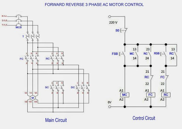 Pleasing Forward Reverse 3 Phase Ac Motor Control Circuit Diagram Wiring Cloud Genionhyedimohammedshrineorg