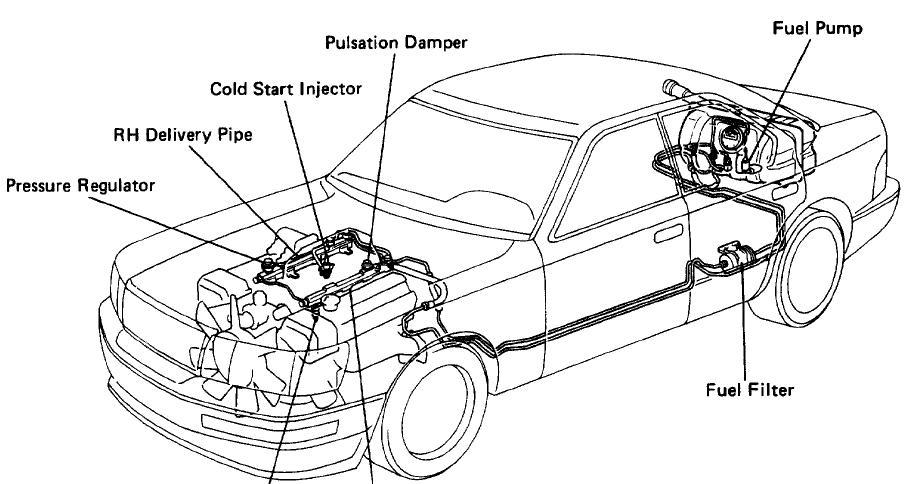 CT_6495] 92 Honda Fuel Filter Location Download DiagramKweca Cana Getap Isra Mohammedshrine Librar Wiring 101