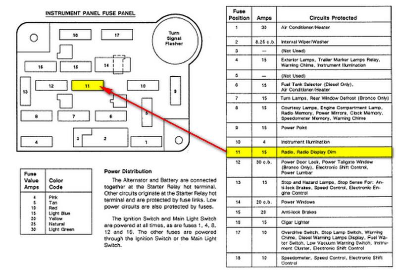 KL_4108] 92 Ford Ranger Fuse Diagram Free DiagramInst Aryon Sapebe Numap Cette Mohammedshrine Librar Wiring 101
