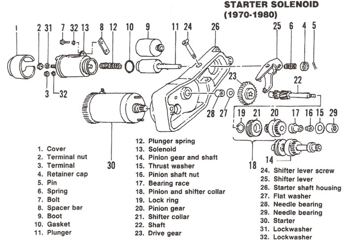 Fe 8373  Panhead Wiring Diagram Furthermore Harley