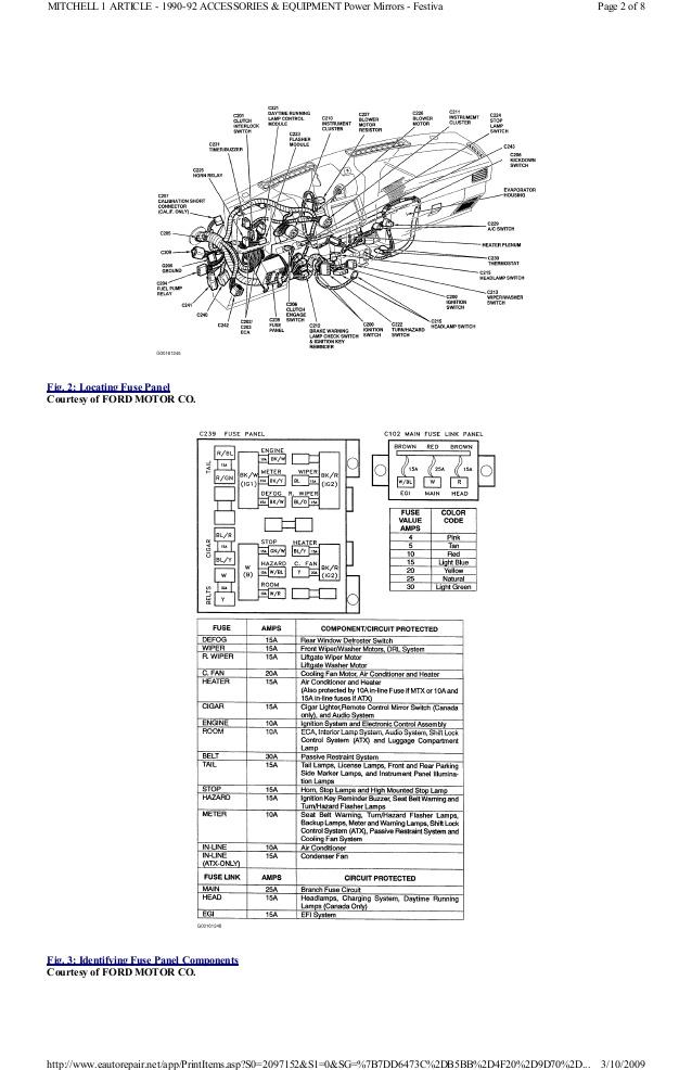 92 Ford Fiesta Engine Diagram - Wiring Diagrams DataUssel