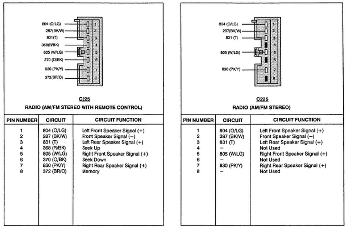 1998 ford f 150 radio wiring diagram - wiring diagram and straight-rule -  straight-rule.rennella.it  rennella.it