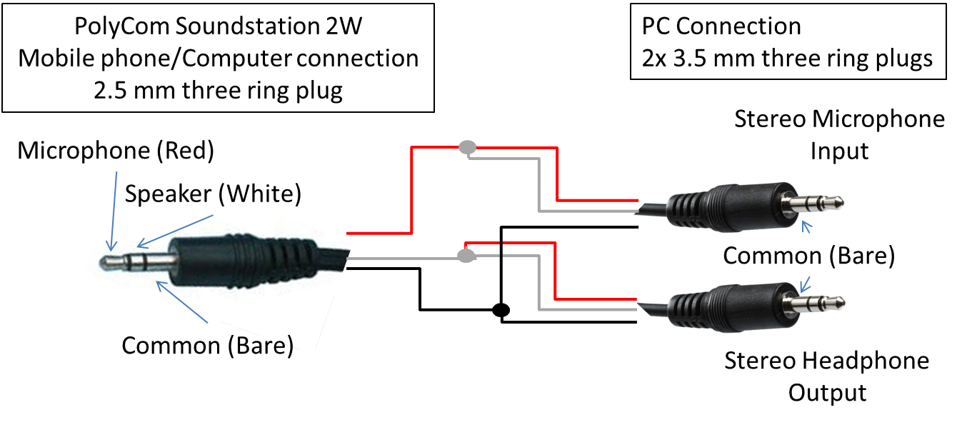 Swell Ptt Mic Wiring Diagram Wiring Library Wiring Cloud Genionhyedimohammedshrineorg