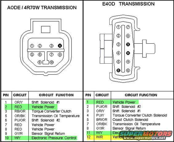 Ford E4od Transmission Wiring Diagram 95 Bronco Toyota 3sge Wiring Diagram Begeboy Wiring Diagram Source