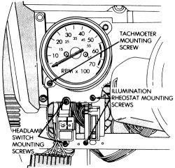 Enjoyable Repair Guides Instrument And Switches Tachometer Autozone Com Wiring Cloud Itislusmarecoveryedborg