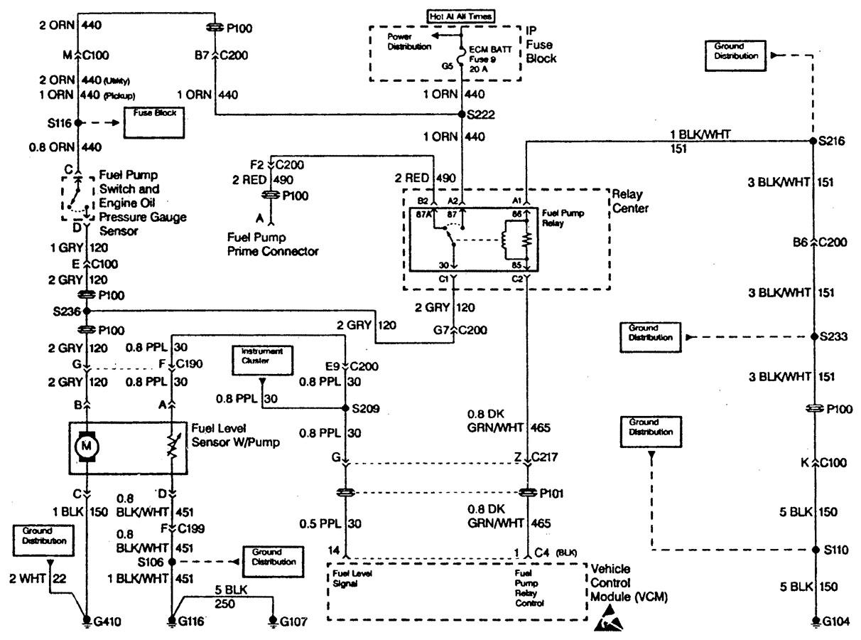 98 chevy wiring diagram 96 blazer wiring diagram wiring diagram data 98 chevy stereo wiring diagram 96 blazer wiring diagram wiring