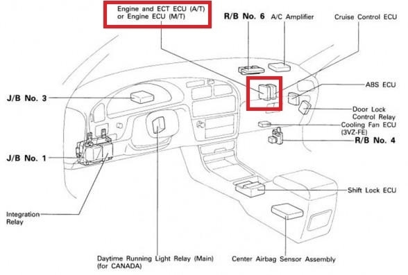 Cool 7 Wire Trailer Wiring Diagram With Brakes Wiring Diagram And Fuse Box Wiring Cloud Rineaidewilluminateatxorg