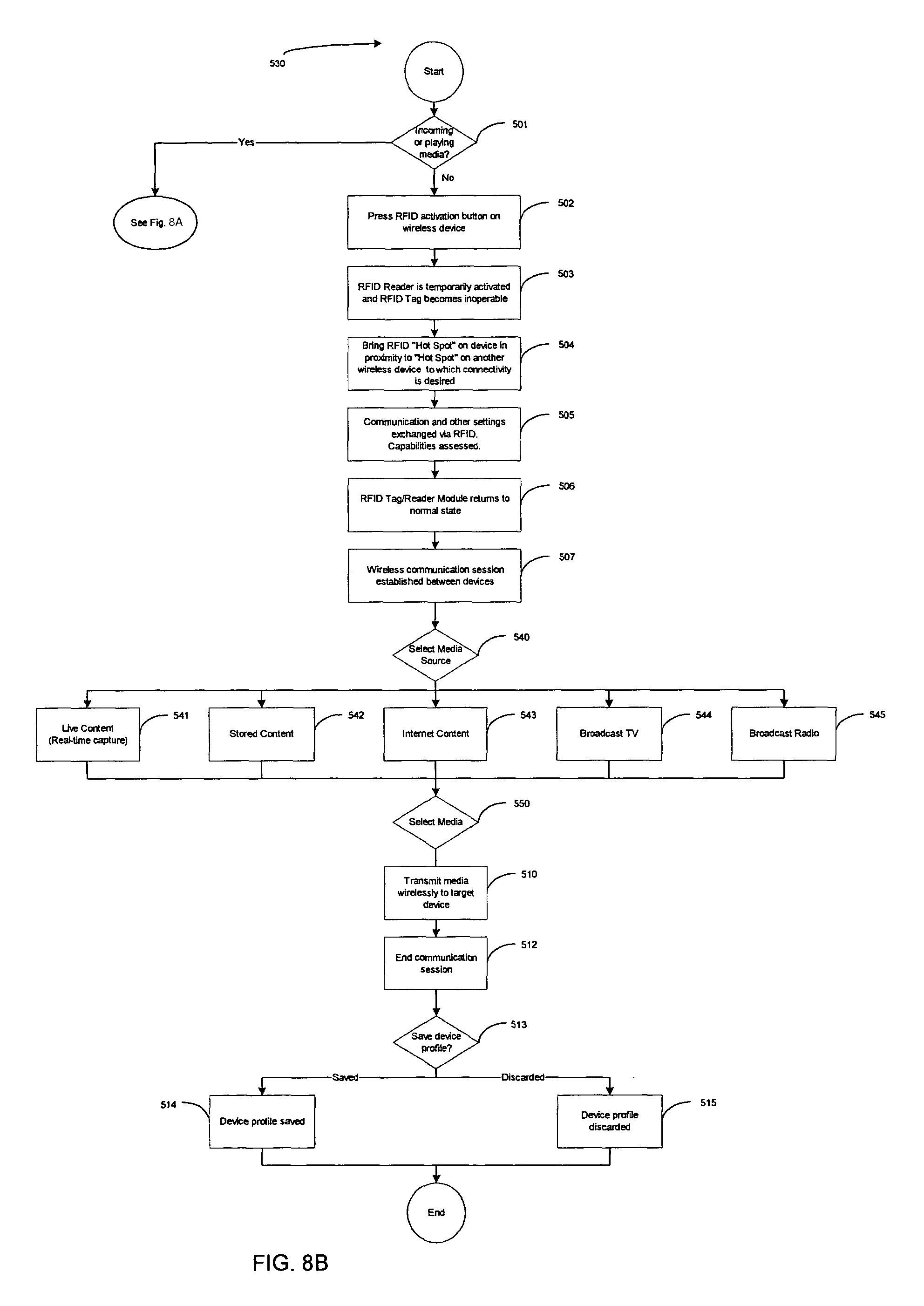 AC_2516] Ford E4Od Transmission Wiring Diagram Additionally Ford E4Od  Schematic WiringOpein Cran Mimig Embo Xeira Vira Mohammedshrine Librar Wiring 101