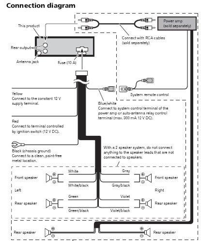 pioneer deh wiring diagram empire builder digitrax wiring