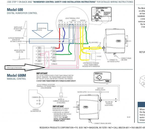 [CSDW_4250]   SC_8757] Aprilaire 700M Wiring Instructions | Aprilaire 600a Wiring Diagram |  | Obenz Bemua Mohammedshrine Librar Wiring 101