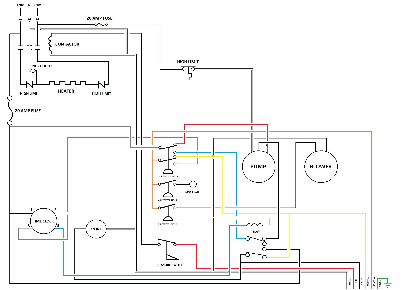 Admirable Caldera Spa Wiring Diagram Basic Electronics Wiring Diagram Wiring Cloud Counpengheilarigresichrocarnosporgarnagrebsunhorelemohammedshrineorg
