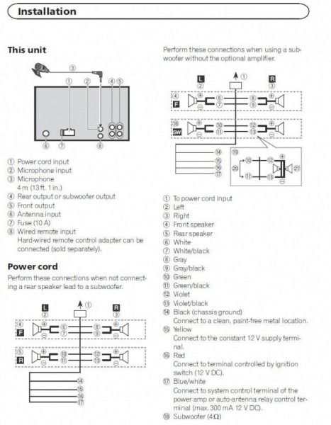 om_1493] pioneer fh x700bt wiring wiring on jeep audio wiring ...  exmet omit garna mohammedshrine librar wiring 101
