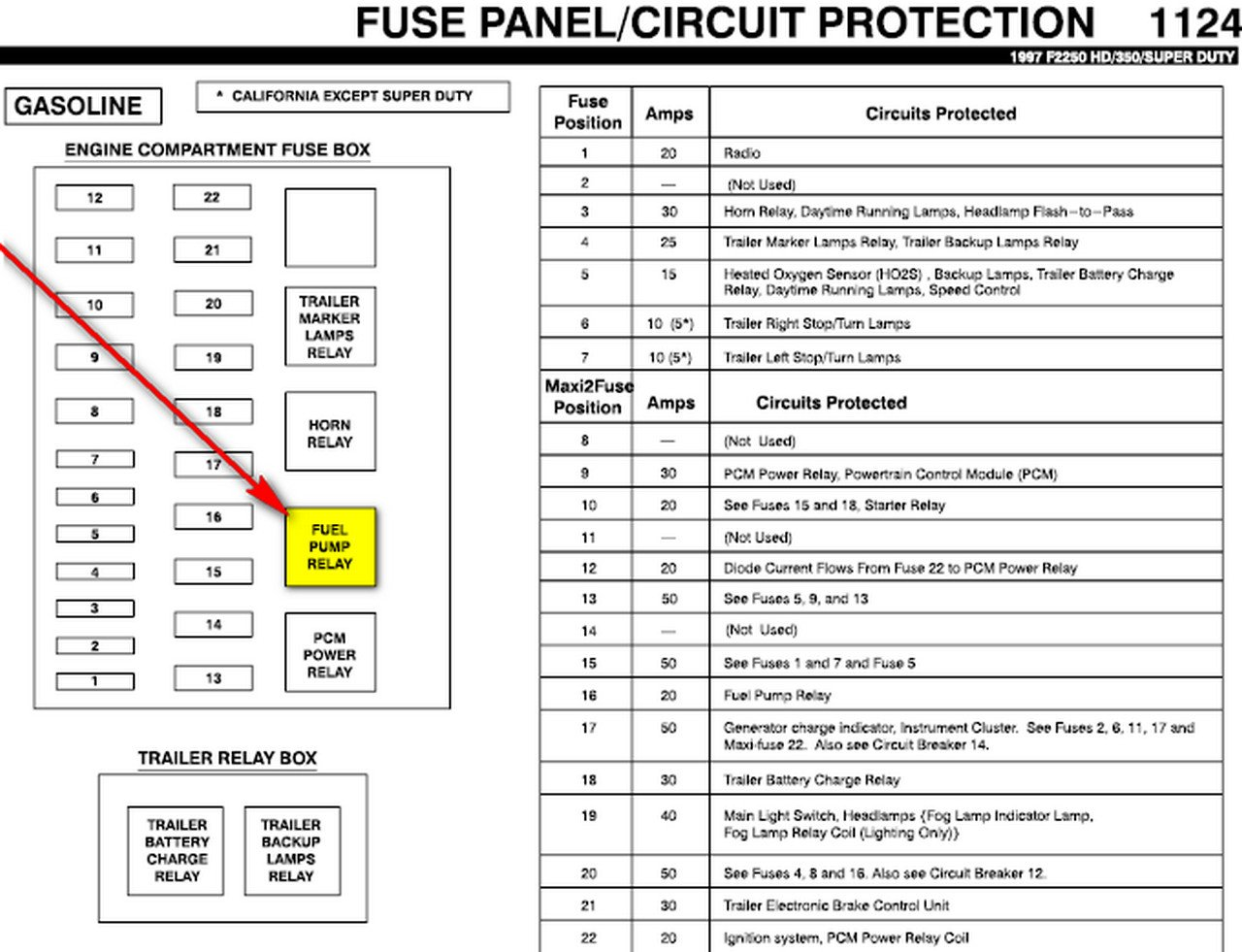 [SCHEMATICS_48EU]  YG_6988] Ford F350 Diesel Fuse Box Diagram 2003 Ford F 250 Fuse Diagram 1996  Download Diagram | 1996 Ford F350 Fuse Box Diagram |  | Abole Xeira Mohammedshrine Librar Wiring 101