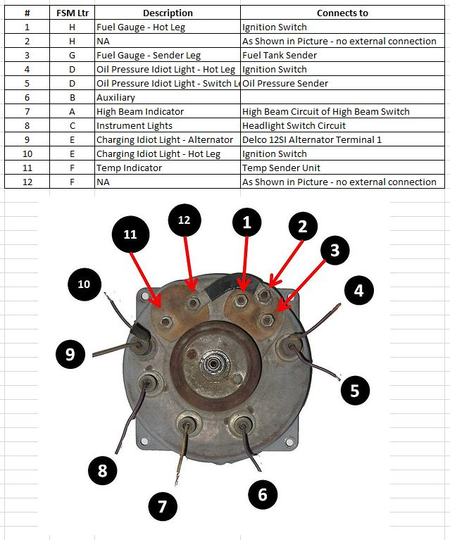 TO_4255] 79 Jeep Cj5 Speedometer Wiring Free DiagramRdona Reda Istic Epsy Mepta Mohammedshrine Librar Wiring 101