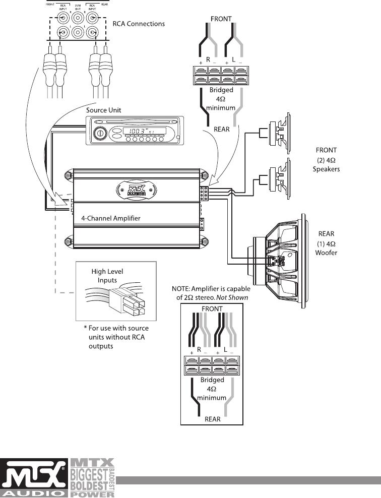 4 channel car amplifier wiring diagram f 150 fuse box