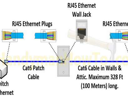 Crossover Ethernet Cable Wiring Diagram from static-assets.imageservice.cloud