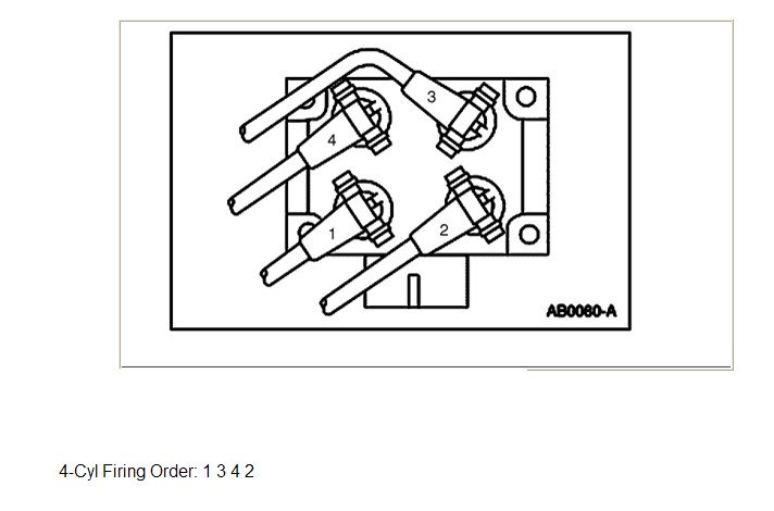 ZA_4435] 2002 Ford Focus Spark Plug Wire Diagram Together With 1998 Ford  Escort Wiring DiagramXeira Hyedi Mohammedshrine Librar Wiring 101