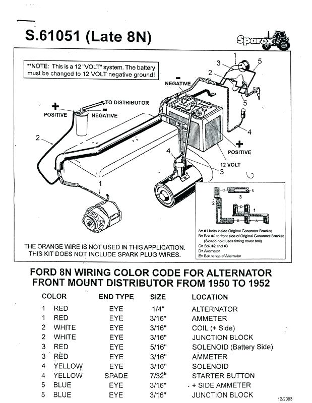 1949 Ford Generator Wiring Diagram - 2004 Dodge Durango Wiper Wiring Diagram  - oonboard.yenpancane.jeanjaures37.fr | Ford Tractor 6 Volt Fuel Gauge Wiring Diagram |  | Wiring Diagram Resource