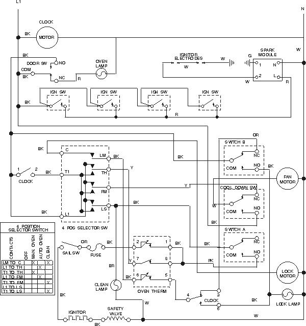 Admirable Big Buck Stove Wiring Diagram Wiring Diagram Wiring Cloud Rineaidewilluminateatxorg