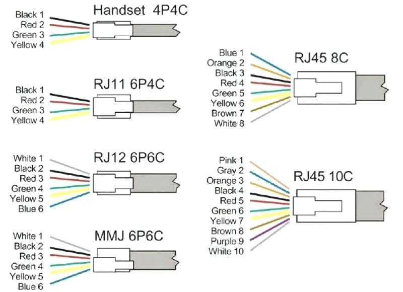 Rj 11 Telephone Jack Wiring Diagram - 12 Volt Fridge Wiring Diagram for Wiring  Diagram SchematicsWiring Diagram Schematics