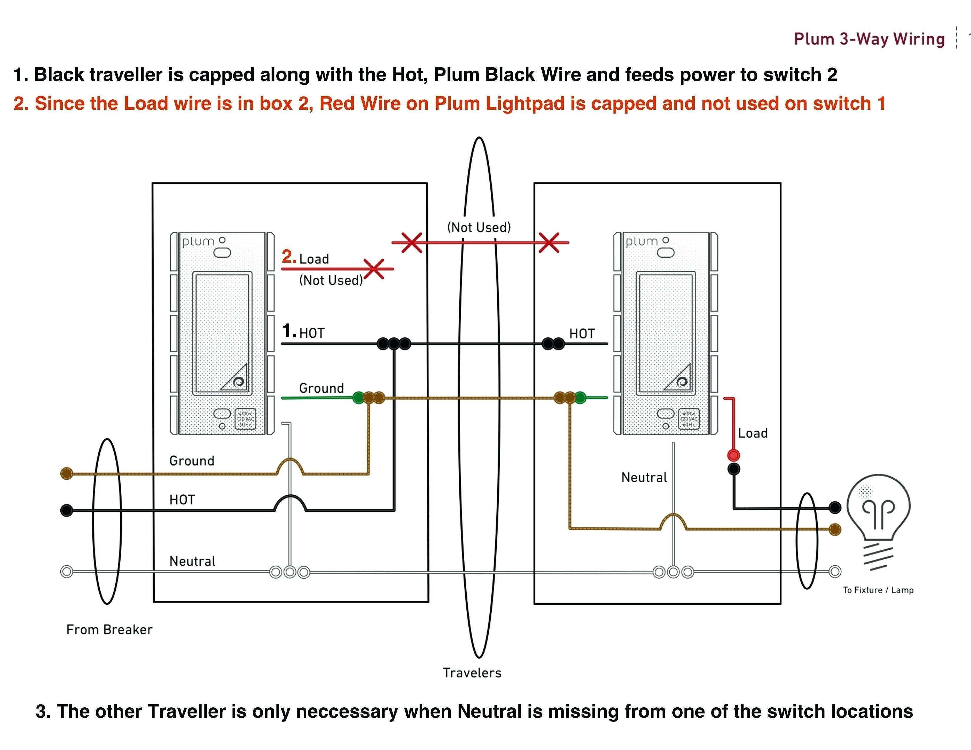 nz_4223] piaa wiring diagram free picture schematic wiring diagram  rdona isop lopla itis mohammedshrine librar wiring 101