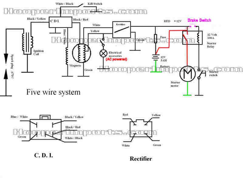 XL_2234] Atv 110Cc 4 Wheeler Wiring Diagram On 5 Wire Cdi Chinese Atv WiringCali Xeira Mohammedshrine Librar Wiring 101