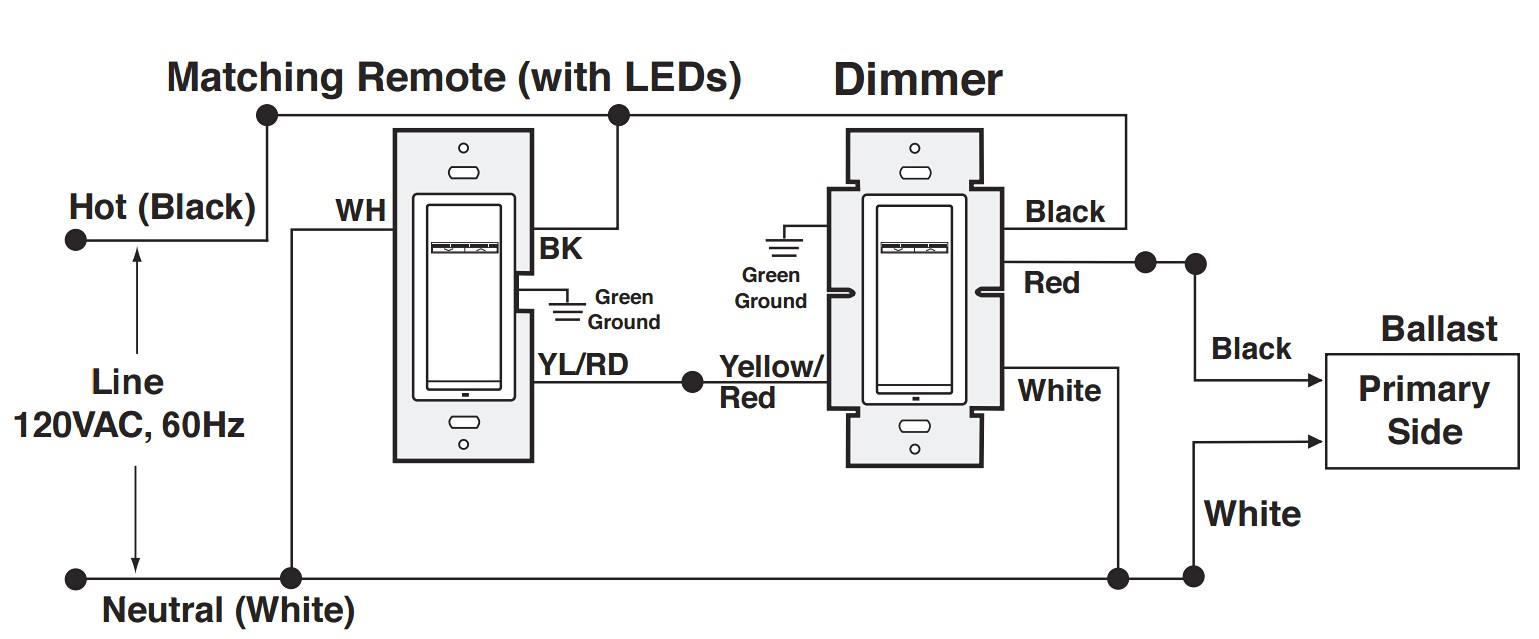 Touch Dimmer Switch Wiring Diagram from static-assets.imageservice.cloud