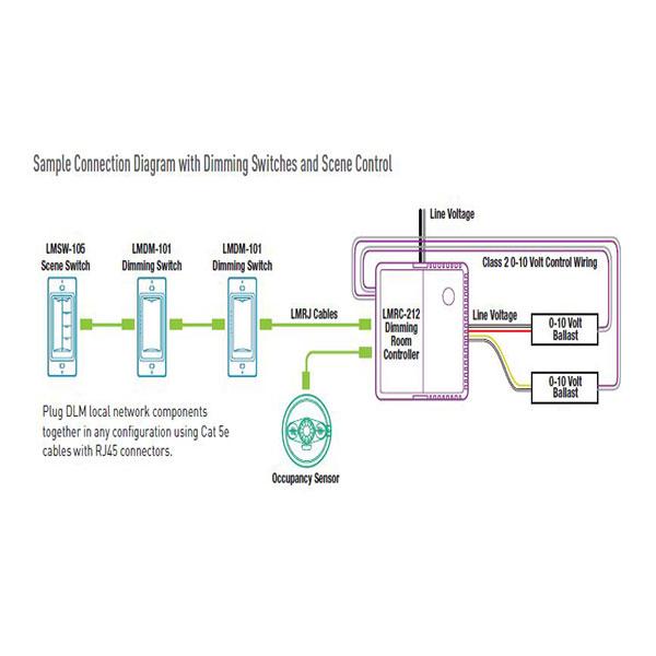 wattstopper wiring diagrams watt stopper occupancy sensor wiring diagram wiring diagram e6  watt stopper occupancy sensor wiring