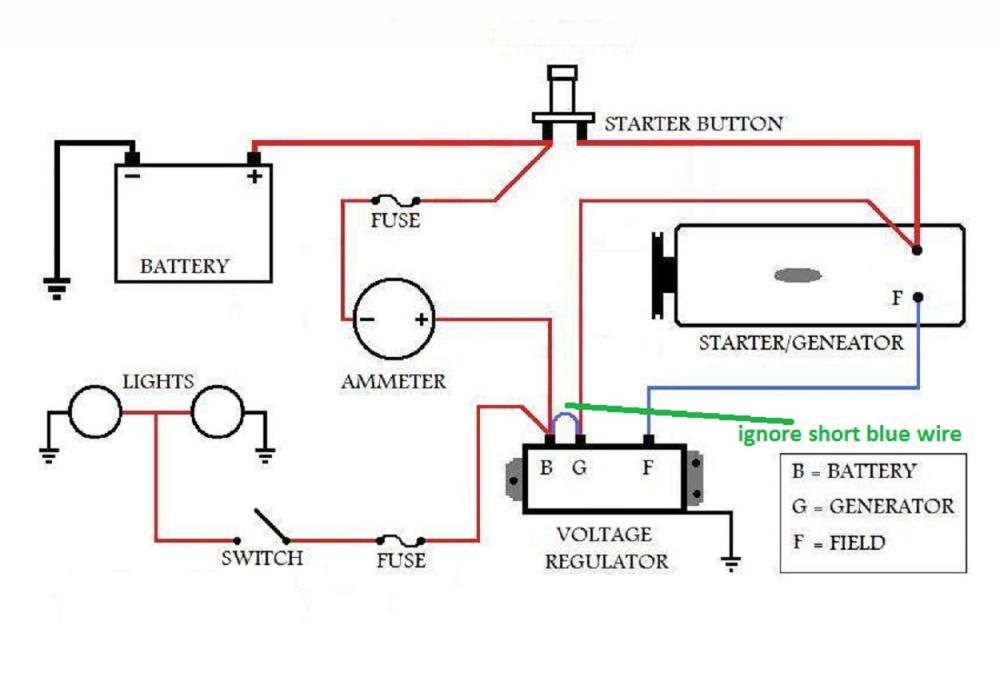 Alternator Regulator Wiring Diagram from static-assets.imageservice.cloud