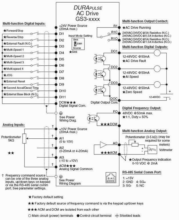Abb Drive Ach550 Control Wiring Seymour Duncan Blackouts Wiring Diagram Begerudi Au Delice Limousin Fr
