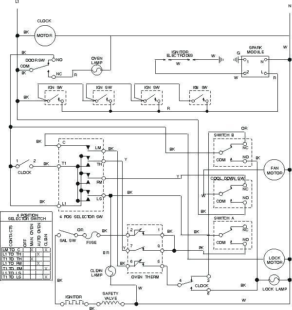 [QNCB_7524]  RW_7438] Range Wiring Diagram Likewise Defy Stove Wiring Diagram On 3 Wire  Download Diagram | Defy Stove Wiring Diagram |  | Rous Zidur Cular Trons Mohammedshrine Librar Wiring 101