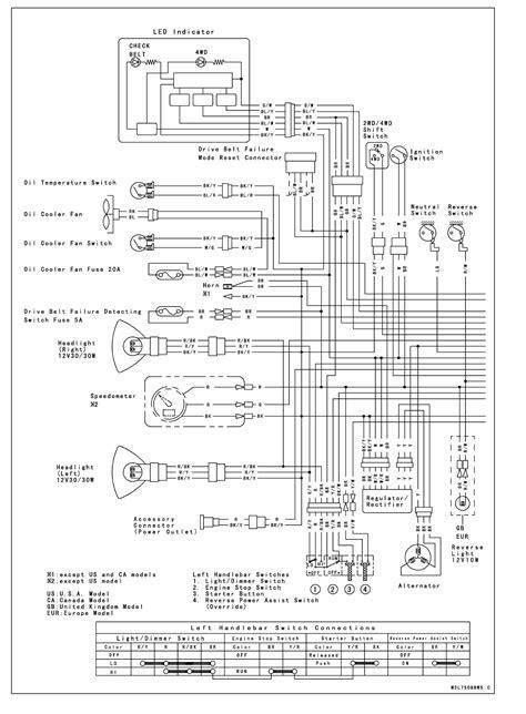 kawasaki prairie 360 fuse box - wiring diagram page slow-owner -  slow-owner.faishoppingconsvitol.it  faishoppingconsvitol.it