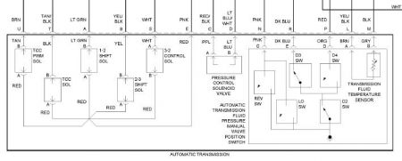 Gmc Sonoma Wiring Harness from static-assets.imageservice.cloud
