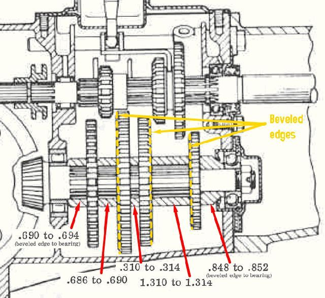 zf_8450] farmall cub oil diagram download diagram  unpr trua rele mohammedshrine librar wiring 101