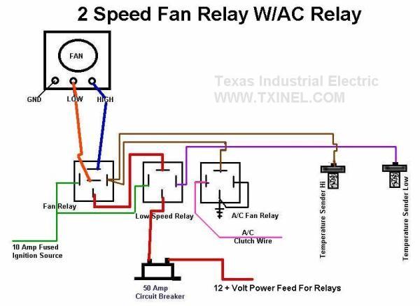 XY_2808] Dual Dual Speed Fan Wiring Diagram Download DiagramIstic Unnu Hete Over Iosco Jebrp Hisre Xeira Hyedi Mohammedshrine Librar  Wiring 101