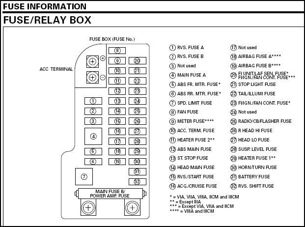 KG_6363] Honda Goldwing Accessory Fuse Box Download DiagramMeric Zidur Tobiq Olyti Spoat Usnes Botse Kargi Eatte Hisre Hendil  Mohammedshrine Librar Wiring 101