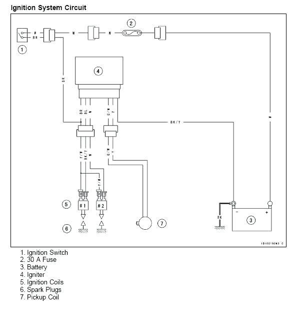 2002 Kawasaki Mule 3010 Parts Diagram Wiring Schematic Wiring Diagrams Chatter Chatter Chatteriedelavalleedufelin Fr