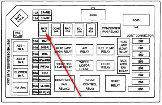Fuse Box For 2003 Hyundai Elantra Wiring Diagram Motor B Motor B Frankmotors Es