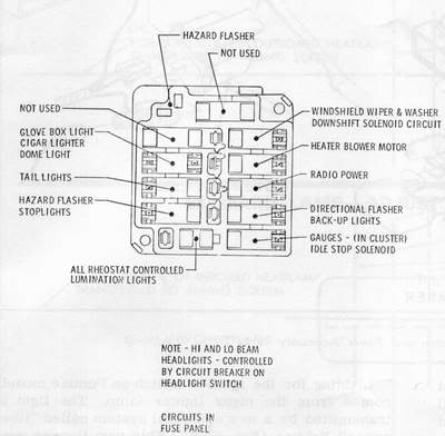 68 Camaro Fuse Panel Diagram Wiring Diagram Octavia A Octavia A Musikami It