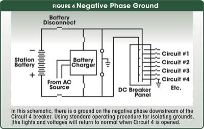 [DIAGRAM_3NM]  BA_1746] Dc Distribution Panel Wiring Diagram Free Diagram | Dc Distribution Panel Wiring Diagram |  | Pelap Stap Xeira Mohammedshrine Librar Wiring 101
