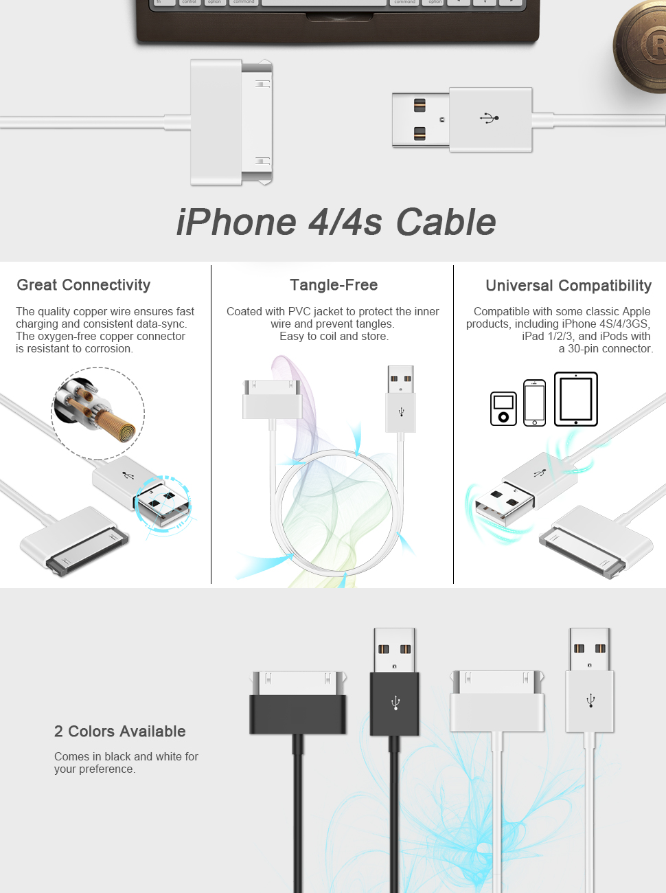 Sensational Iphone Wiring Diagram Wiring Diagram Wiring Cloud Icalpermsplehendilmohammedshrineorg