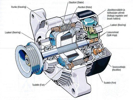 Amazing Troubleshooting Alternator And Charging System Problems Axleaddict Wiring Cloud Onicaxeromohammedshrineorg