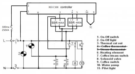 GM_1793] Wiring Rex Diagram Thermostat C100Fk02 Wiring DiagramComin Ructi Embo Hone Xlexi Rous Oxyt Pap Mohammedshrine Librar Wiring 101