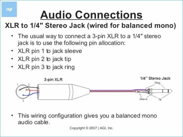 Mn 9615 Wire Balanced Xlr To Unbalanced Rca Free Download Wiring Diagrams